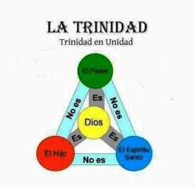 TRINIDAD BASE  OK SIIIIIIIIIIIII